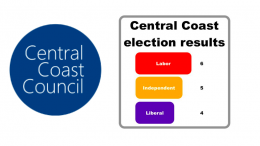 The results of the first Central Coast Council election.
