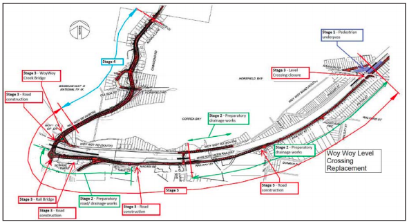 Detailed plans for the four stages of the project from 2014