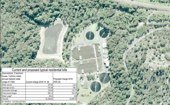 Birds eye view of the Woy Woy sewerage treatment works. Inset; proposed water rates changes. Image: CC Council